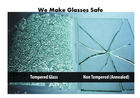 Tempered Glass Aiueo 234 technoglass industries limited safety glasses