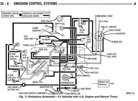 1997 jeep wrangler headlights wiring diagrams wiring