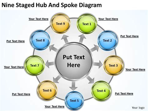 hub and spoke powerpoint template project management consultancy nine staged hub and spoke