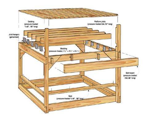 backyard playhouse woodworking project woodsmith plans