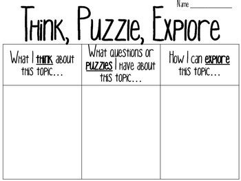 making thinking visible thinking routine posters