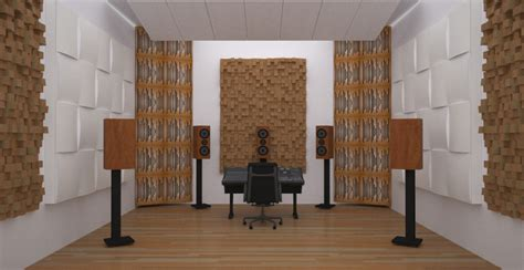 Soundproofing by Acoustic Treatment Setup 101 How To Treat Your Room