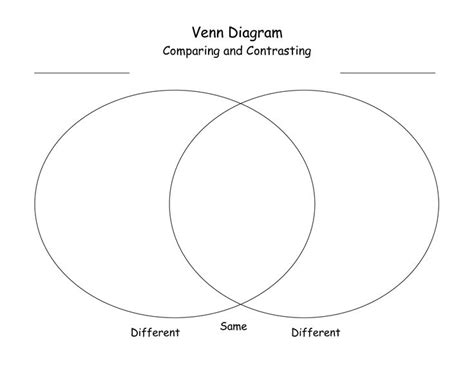 venn diagram reading edgrafik best 25 venn diagram template ideas on
