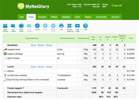 Diabetes Tracking Spreadsheet by 100 Blood Glucose Chart Template A1c Chart Forms
