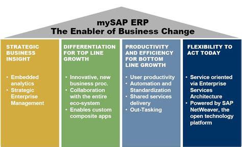 sap implementation sap best practices