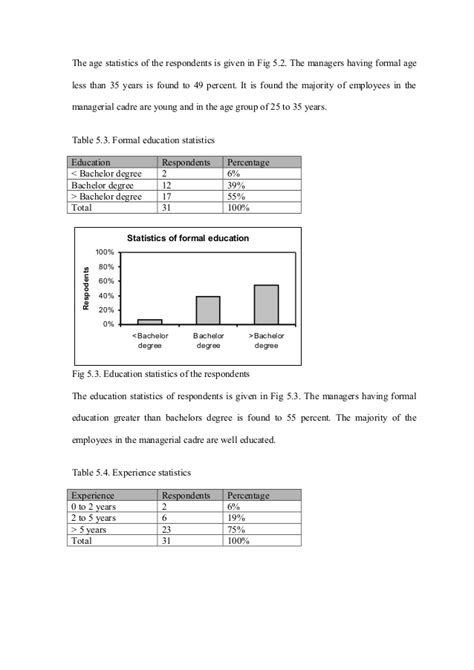 Mba At 55 Years by Mba Project Report