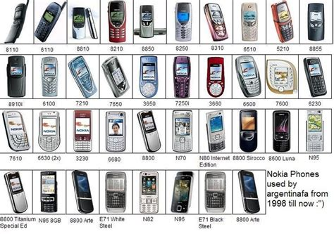 names themes for mobile phones nokia phones and their old model numbers device graph
