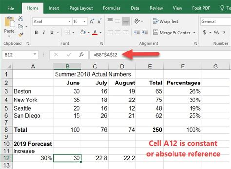excel formula convert text to cell reference how to show