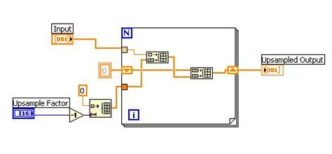 labview front panel and block diagram upsle and downsle labview vi labview source code