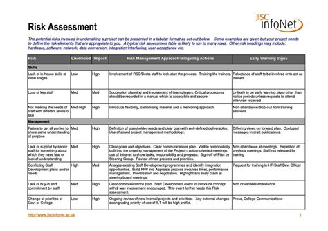 Health Risk Assessment Questionnaire Template Sletemplatess Sletemplatess Healthcare Risk Assessment Template