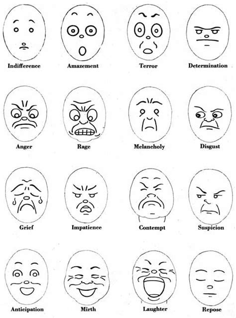 easy to draw anime faces emotions step by step guide how to draw 28 emotions on different faces drawing books books 1000 ideas about drawing faces on