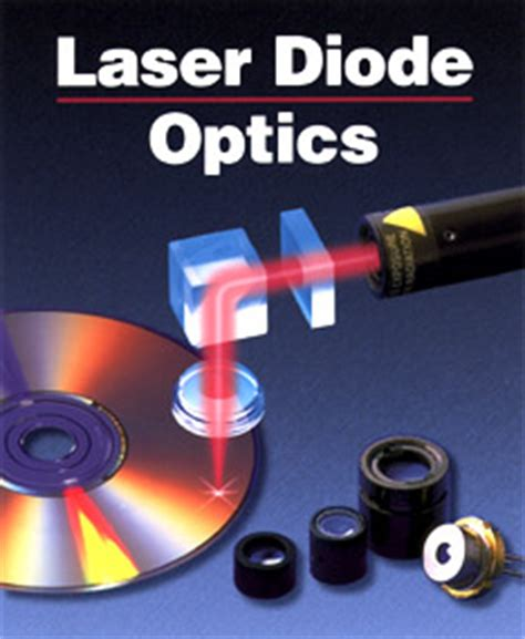 laser diode optics laser diodes optics and related components optima