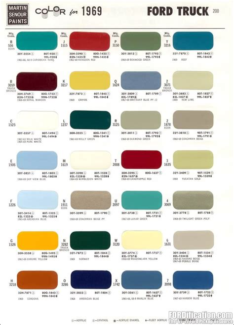 what color is a truck 1969 ford truck colors the exterior color code indicates