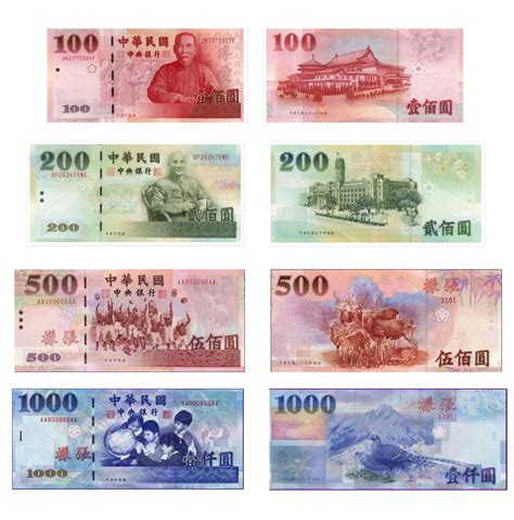 Twd Cyp Convert New Taiwan Dollar To Cypriot Pound