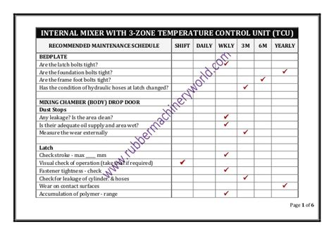 Hvac Service Agreement Template recommended maintenance schedule for internal rubber mixer