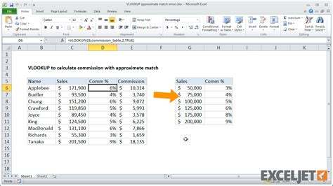 vlookup match tutorial excel tutorial how to troubleshoot vlookup approximate match