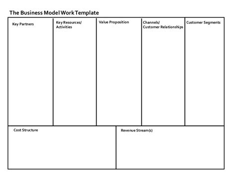creating a business model template hatchconf business model work template
