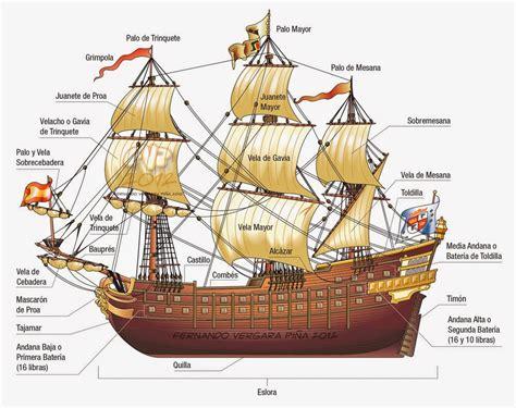 cuantos eran los barcos de cristobal colon mis tareas de 3 186 primaria navegantes crist 211 bal col 211 n