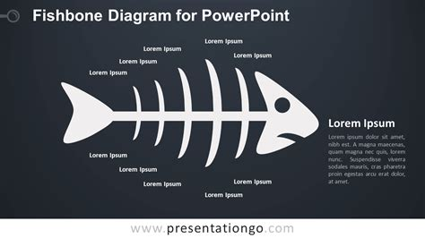 Fishbone Diagram For Powerpoint Presentationgo Com How To Make Fishbone Diagram In Powerpoint
