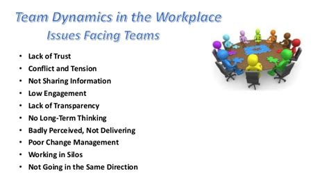 mba 592 presentation communication and team dynamics in the workplace