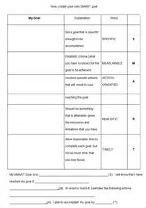 smart goal template 4 free pdf word documents download