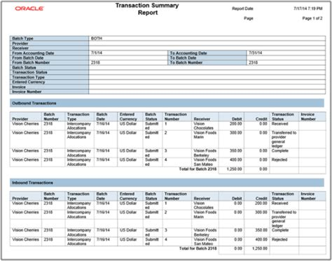 Credit Card Transaction Report Template Oracle Fusion Intercompany Reports Chapter 5 R13 Update 17c