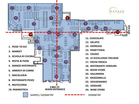 eataly floor plan eataly floor plan the great white way eataly in nomad