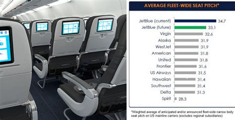 jetblue quot evolves quot bag fees coming tighter pitch