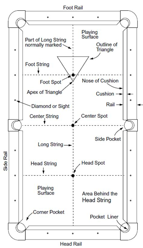 size of a pool table billiards and pool table faqs