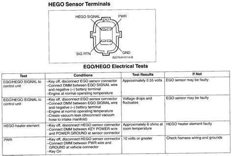 4 wire o2 sensor wiring diagram honda wiring diagram