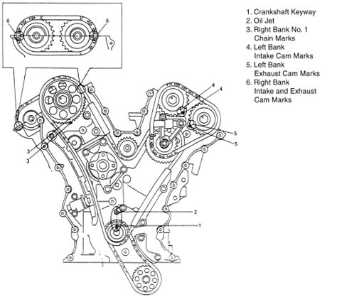 2008 Suzuki Xl7 Timing Chain Repair Guides Engine Mechanical Components Timing