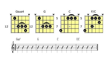 10 progresiones de acordes para tocar pop rock clases de guitarra online