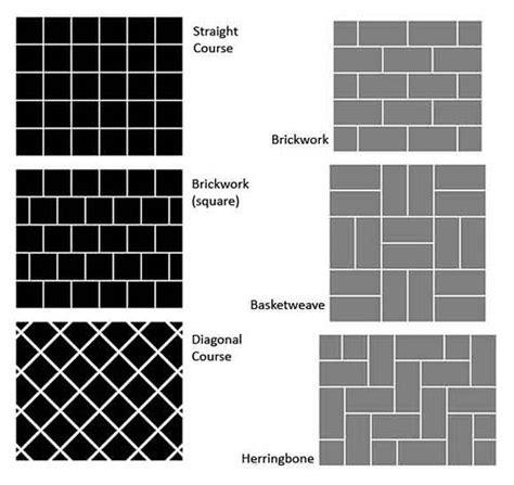 diydiva diagonal vs tile search