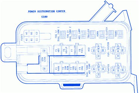 wiring diagram for 2006 dodge ram 2500 sel wiring diagram