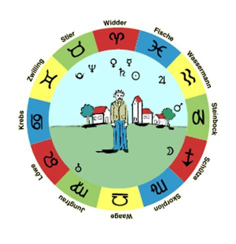 jungfrau element astrologie schnupperkurs