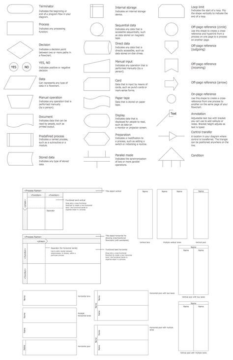 flowchart subprocess exle p c claims process flow diagram wiring diagrams schematics