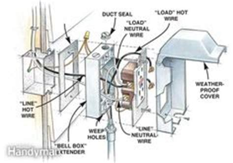how to install permanent christmas permanent outside electrical outlets for the pool the