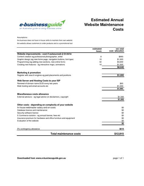website design cost estimate localadz