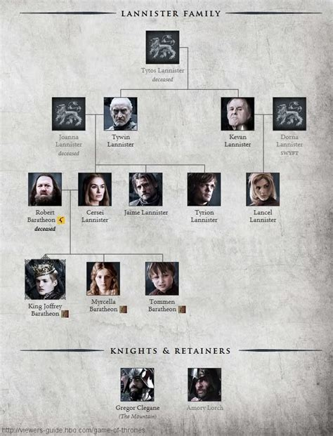 printable family tree game of thrones the lannister family tree game of thrones game of