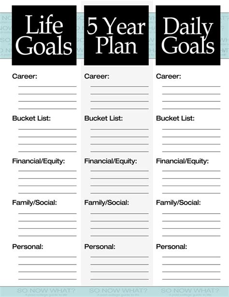 yearly business plan template excel best templates