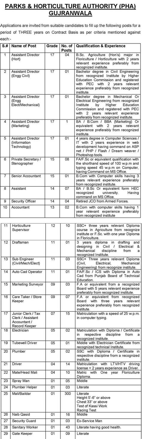 ogdcl test pattern nts 2015 parks horticulture authority pha gujranwala jobs 2015