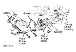 1999 Pontiac Grand Am Water 1999 Pontiac Grand Am Water Engine Cooling Problem