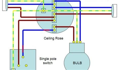 ceiling light wiring diagram uk wiring diagram