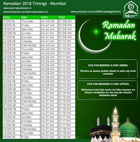 day of ramadan 2018 ramadan timetable 2018 ramadan sehri and iftar dua and