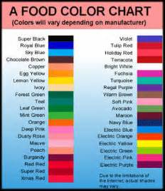 food color chart moondragon s nutrition information fda cfsan food color facts