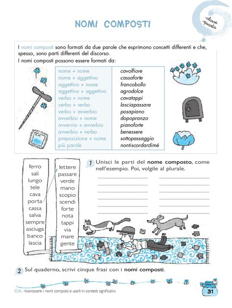 nomi composti con porta magicamente lab grammatica 4 5 by elvira ussia issuu