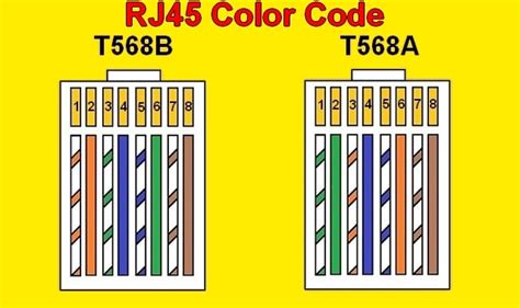 cat5 cable colors rj45 color code house electrical wiring diagram