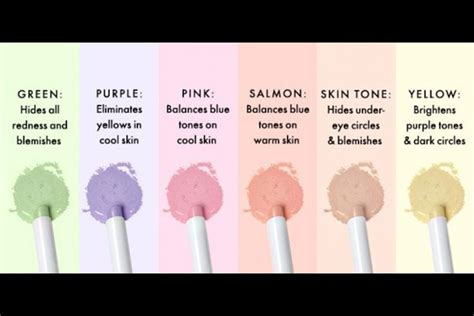 how to use colored concealer how to use those colored concealers fashion and