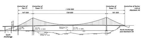 js bridge pattern javascript railroad diagram railroad diagram best