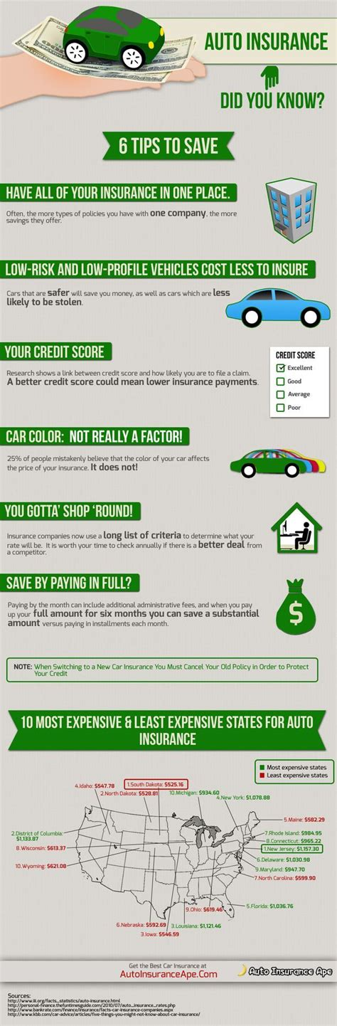 53 best Insurance images on Pinterest   Insurance quotes